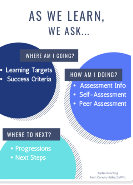 Assessment Capable Learners