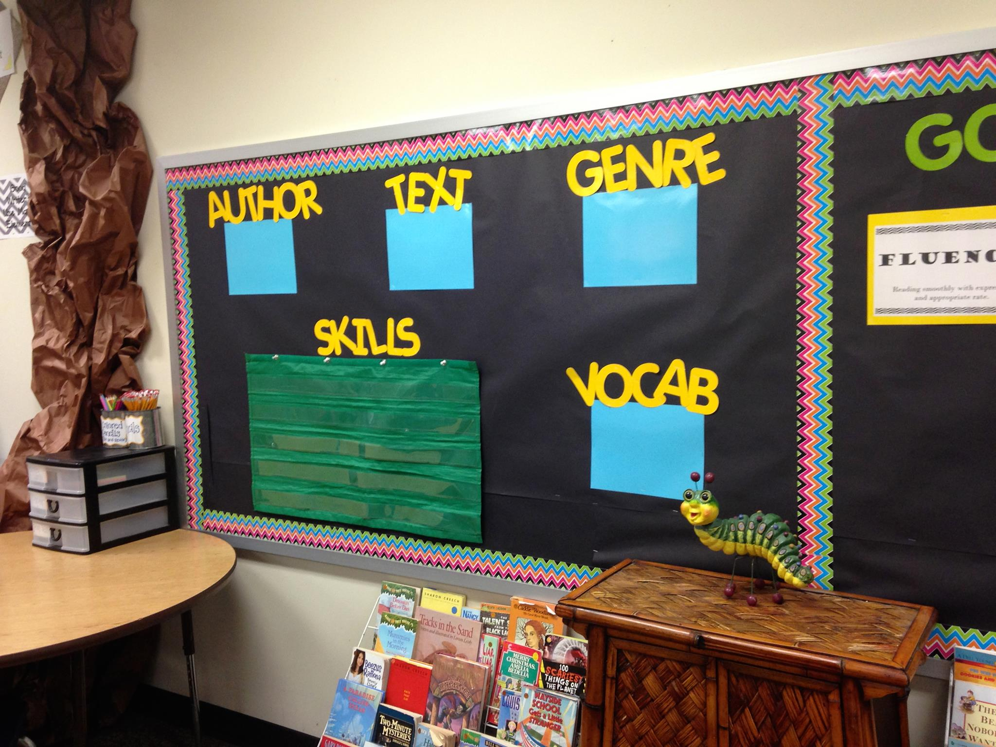 The Walls of Your Classroom are Valuable Real Estate
