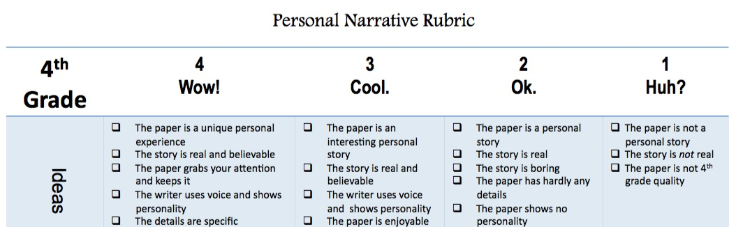 Personal Narrative STAAR Rubric- Kid Friendly