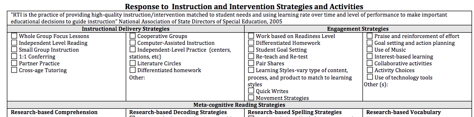RTI Strategies Quick Chart1